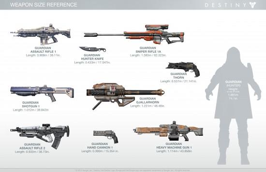 Destiny_Weapon_Size_Reference