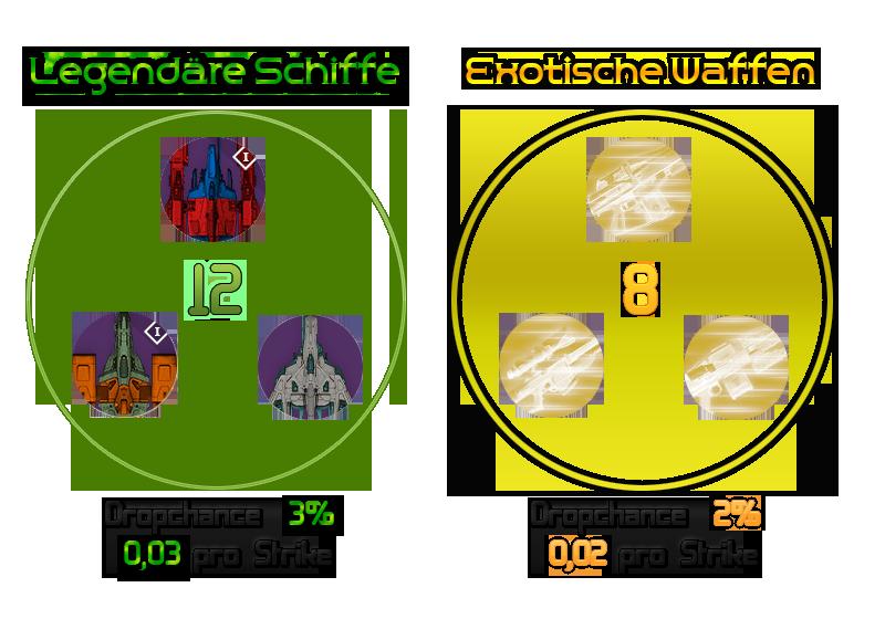 Legendäre-Schiffe-Exotische-Waffen