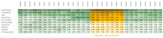 iron_banner_graph