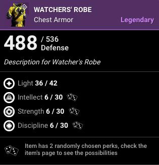 Wacthers Robe