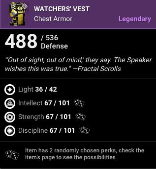Watchers Vest