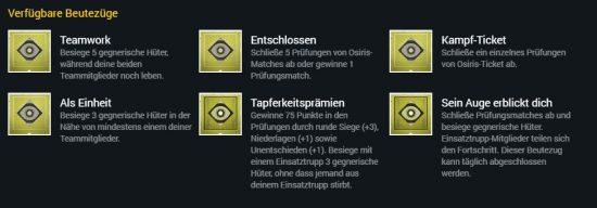Die Osiris-Beutezüge.
