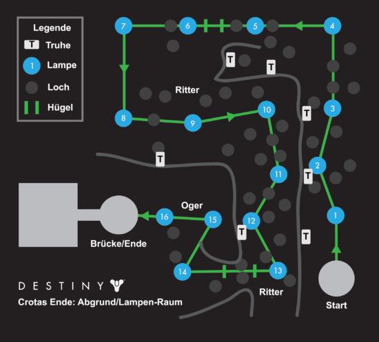 Karte für die Lampenphase in Crotas Erwachen
