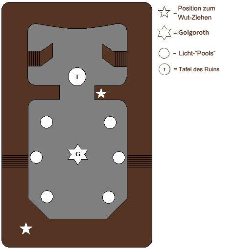 Raid-Guide Königsfall: Karte für den Ablauf gegen Golgoroth