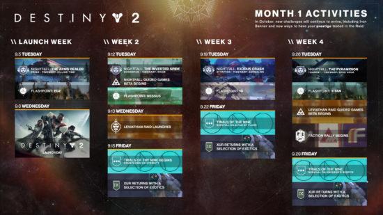Destiny 2 Kalender im Überlicl
